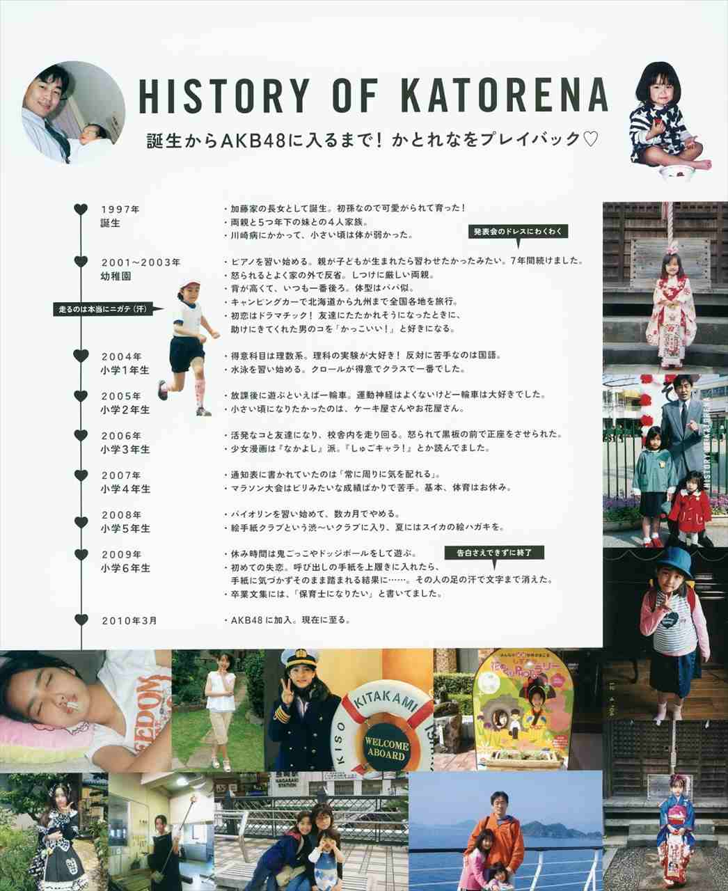 Kato Rena 加藤玲奈