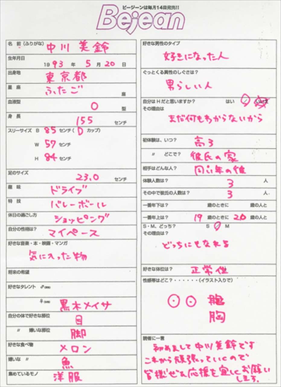Nakagawa Mirei 中川美鈴